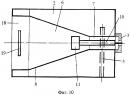Три поколения отечественных планарных антенн