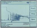 Современные ЭМП приемники для испытаний на ЭМС