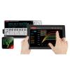 Tektronix Keithley 2600B серия источников-измерителей SourceMeter SMU